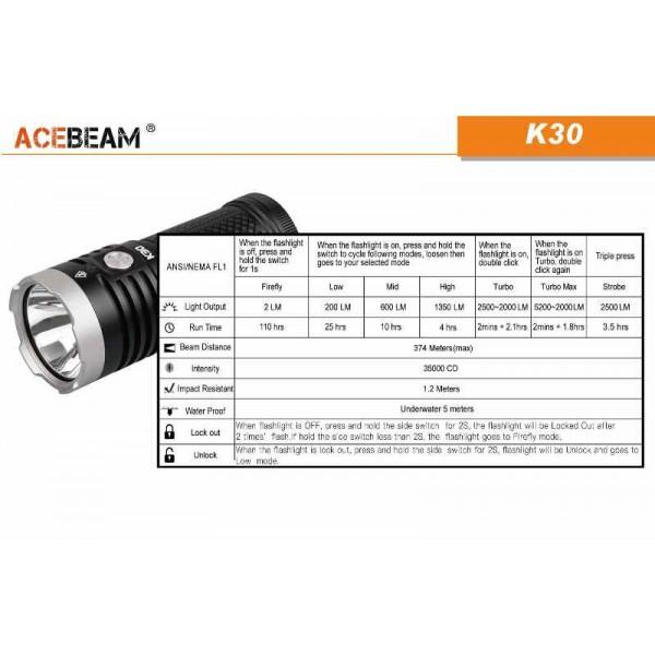 AceBeam K30, Lanternă Led