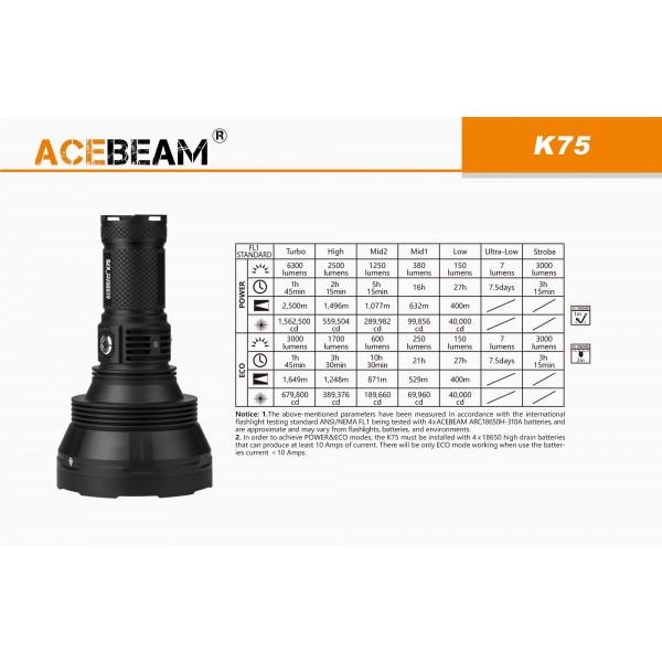 AceBeam K75, Lanterna Led