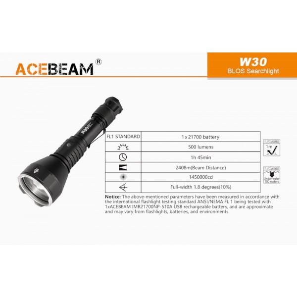 AceBeam W30, Lanterna LEP