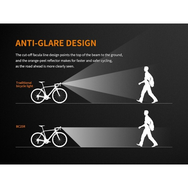 Fenix BC25R, Lanterna Bicicletă
