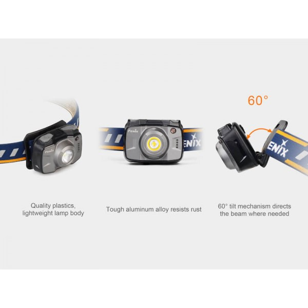 Fenix HL32R, Lanternă Frontală