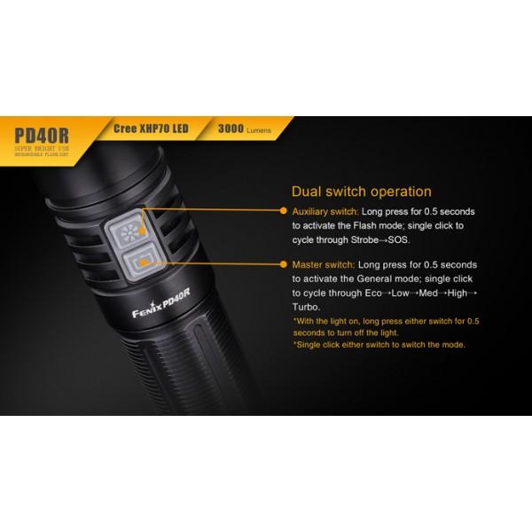 Fenix PD40R (Lanternă Reîncărcabilă USB, 3000 de lumeni)