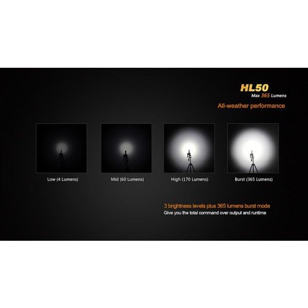 Lanternă LED Frontală Fenix HL50 365 lumeni