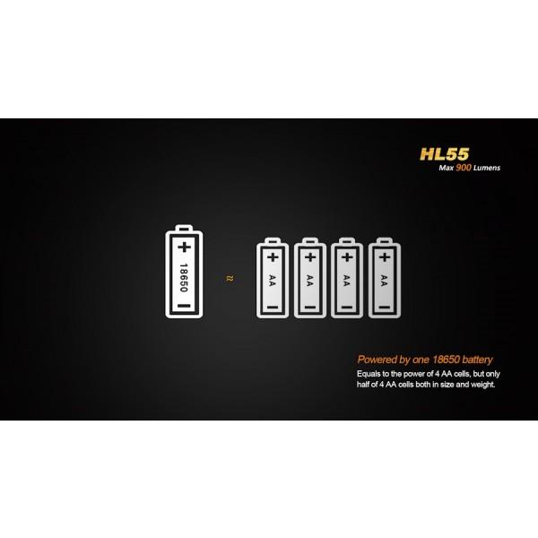 Lanternă LED Frontală Fenix HL55 900 lumeni