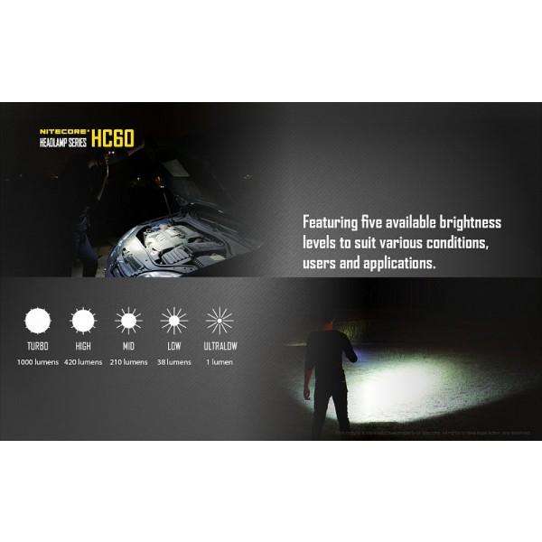 Nitecore HC60, Lanternă Frontală #19