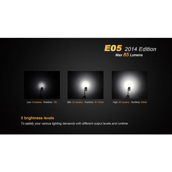 Lanterna LED Fenix E05 Violet