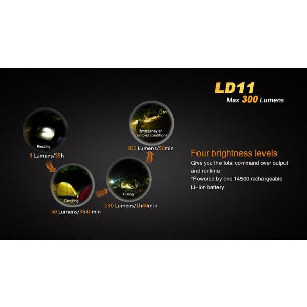 Lanterna LED Fenix LD11