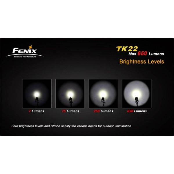 Lanterna LED profesionala TK22 U2 650 lumeni
