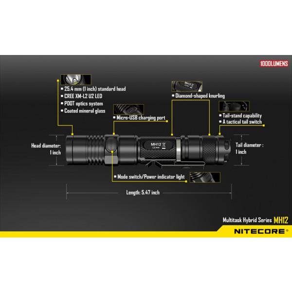 Nitecore MH12W, Lanternă Led #11