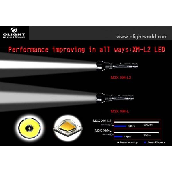 Lanterna profesionala Olight M3X Triton XM-L2 1000 lumeni