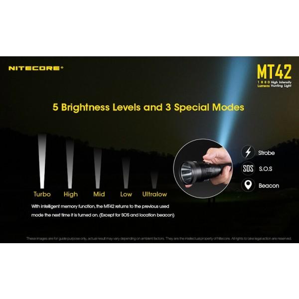 Nitecore MT42, Lanternă Led