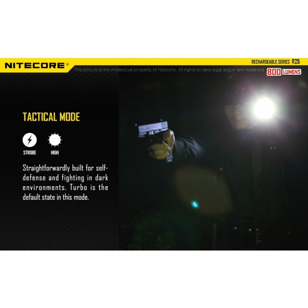 Nitecore R25, Lanternă Reîncărcabilă