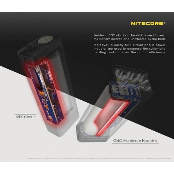 Nitecore TM10K, Lanterna Led