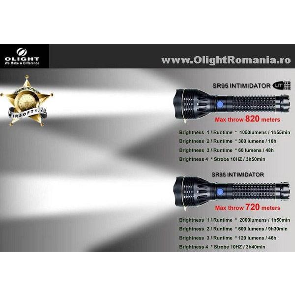Lanterna LED reincarcabila Olight SR95 Intimidator