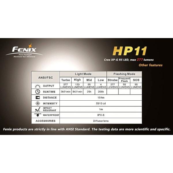 Fontala FENIX HP 11 EasyLight #1