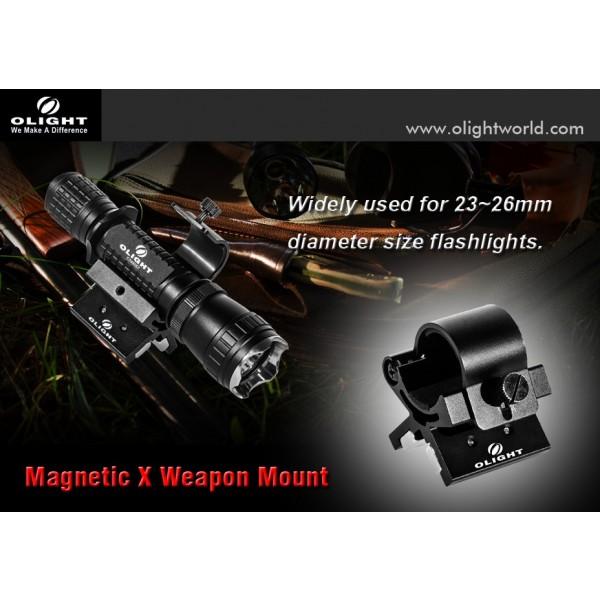 Prindere Magnetică (pe țeavă) Pentru Lanterne Tactice OLIGHT și FENIX model: X-WM01