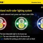 Lanterne de vanatoare: ce lumini conteaza la aceste modele