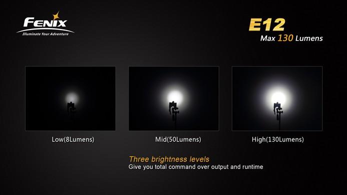 lanterna_led_fenix_e12_xp-e2_led_7