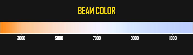 De ce este importanta temperatura de culoare in alegerea lanternei LED